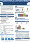 Evaluating Value-Based Frameworks Used for Relapsed or Refractory Multiple Myeloma Regimens: ICER Report, ASCO Value Framework, and NCCN Evidence Blocks