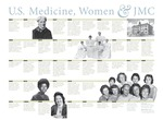 United States Medicine, Women and Jefferson Medical College by Michael Angelo and Matt Varrato