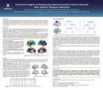Functional Integrity of Resting-state Networks predicts Seizure Outcome after Anterior Temporal Lobectomy