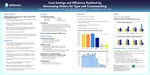 Cost Savings and Efficiency Realized Decreasing Orders for Type and Crossmatching by Susan Garruto, MSHA, MSN, BSN, RN, APRN, CNOR, RNFA; Katy Loos, MSN, BSN, RN, ACAGNP; and Rae Fierro, RN, CNOR, RNFA