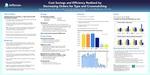 Cost Savings and Efficiency Realized Decreasing Orders for Type and Crossmatching by Susan Garruto, MSHA, MSN, BSN, RN, APRN, CNOR, RNFA; Katy Loos, MSN, BSN, RN, ACAGNP; and Rae Fierro, RN, CNOR, RNFA