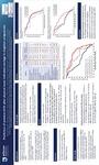 Predictors of preterm birth after physical exam indicated cerclage in singleton pregnancies by Amanda Roman, Gabriele Saccone, Sarah Pachtman, Yury Cruz, Burt Rochelson, Adiel Fleischer, Pasquale Martinelli, and Vincenzo Berghella
