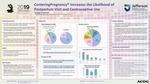 CenteringPregnancy® Increases the Likelihood of Postpartum Visit and Contraceptive Use by Rei Yamada and Abigail Wolf