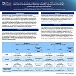 Incidence rates of critical low glucoses (<40 mg/dL) by POCT before and after new policies for treatment of clinically significant hypoglycemia (<54 mg/dL): A comparison between two hospitals by Lilah Evans, Douglas F. Stickle, and Barbara Goldsmith