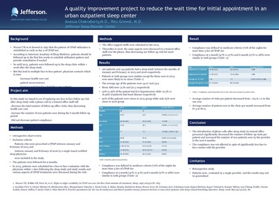 House Staff Quality Improvement and Patient Safety Posters ...