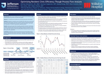 House Staff Quality Improvement and Patient Safety Posters   Quality