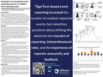 Evaluation of a Text-Based Event Reporting Process on Resident Event Reporting Rates by R. B. Jones, C. L. Devin, D. Chalikonda, B. Menachem, R. Kanesa-Thasan, K. Klinger, B. Babula, and R. Jaffe