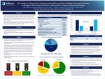 The Incidence and Severity of Drug Interactions Before and After Switching Antiretroviral Therapy to Bictegravir/Emtricitabine/Tenofovir alafenamide in Treatment Experienced Patients by Ciara Walshe, PharmD Candidate and Jason J. Schafer, PharmD, MPH, BCPS-AQ ID, BCIDP, AAHIVP
