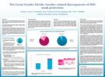 The Great Gender Divide: Gender-related discrepancies of N95 mask protection