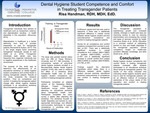 Effectiveness of an Educational Workshop on Dental Hygiene Students' Competence and Comfort in Treating Transgender Patients