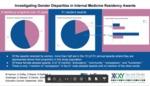 Investigating Gender Disparities in Internal Medicine Residency Awards by M. Hannon, MD; K. Duffey; S Bharel; A. Greidinger; E. Stewart; and G. Diemer
