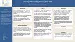 Diversity of Dermatology Trainees, 2014-2018