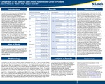 Comparison of Sex Specific Data among Hospitalized Covid-19 Patients by J. Fleischer, BA; R. A. Pallay; and D. S. Corwin, MD